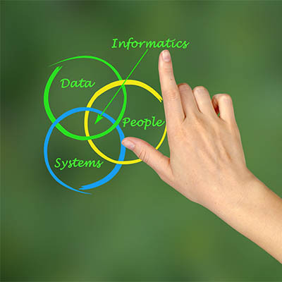 Helping You Understand What Informatics Are